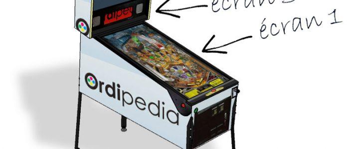 écrans Pincab