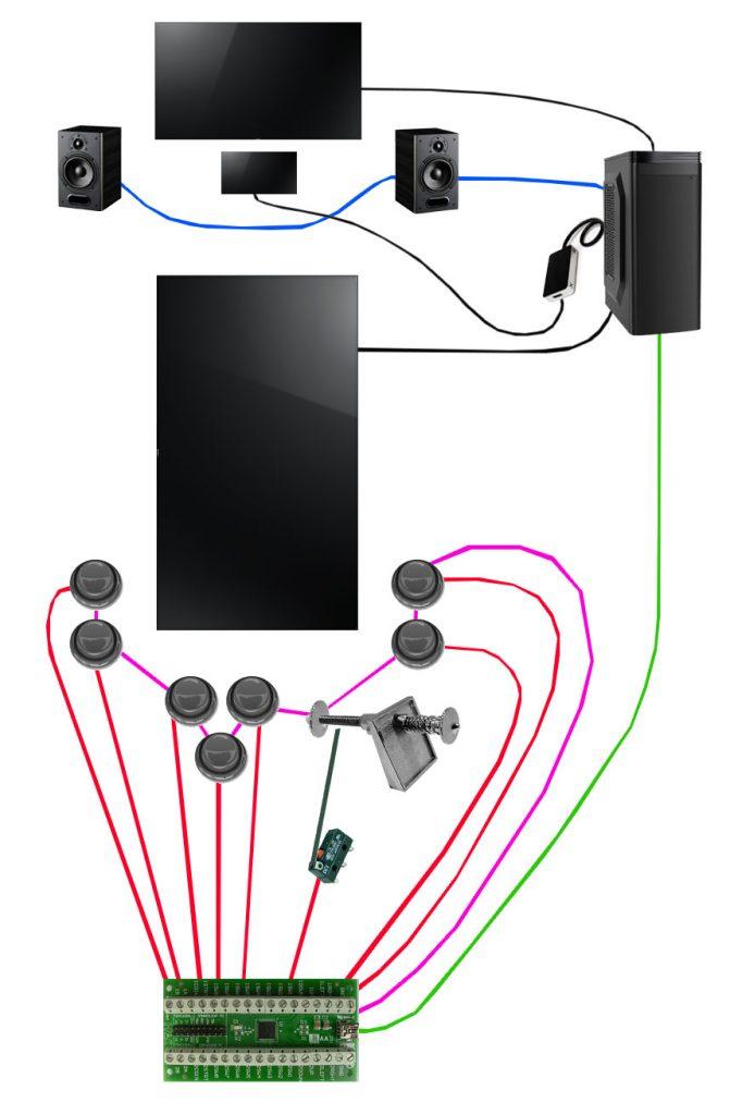 Schema connexion pincab
